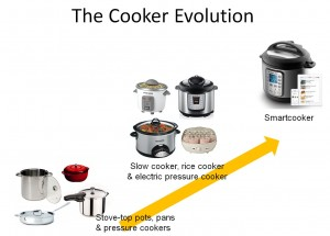 cooker evolution 300x215 About Us