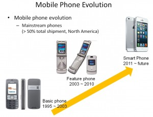 mobile phone evolution 300x228 About Us
